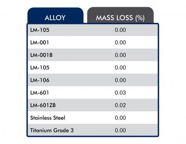 Mass-Loss-1200-1024x791